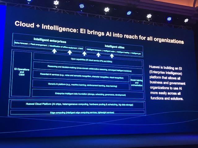 Huawei HAS 2018 Enterprise Cloud Strategy