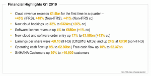 sap earnings