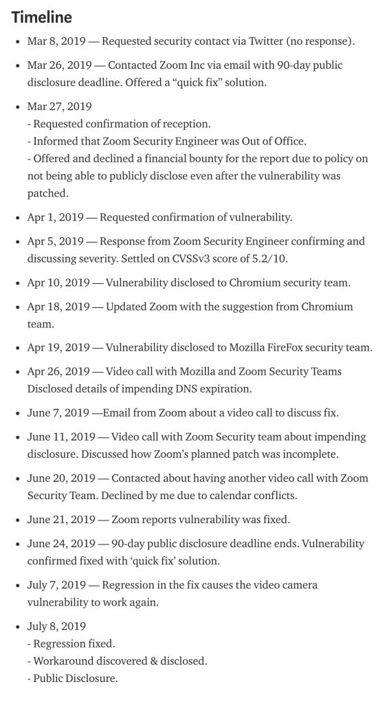 Zoom Zero Day Timeline