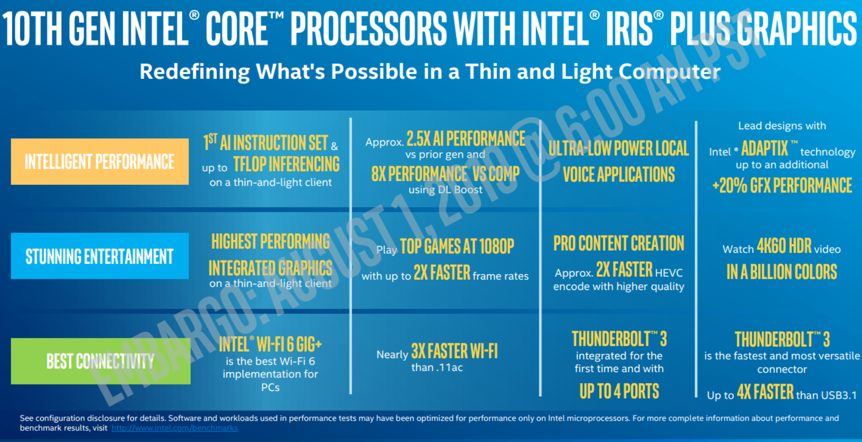 "Quick Overview of Intel's new 10th generation ""Ice Lake"" CPUs for laptops."