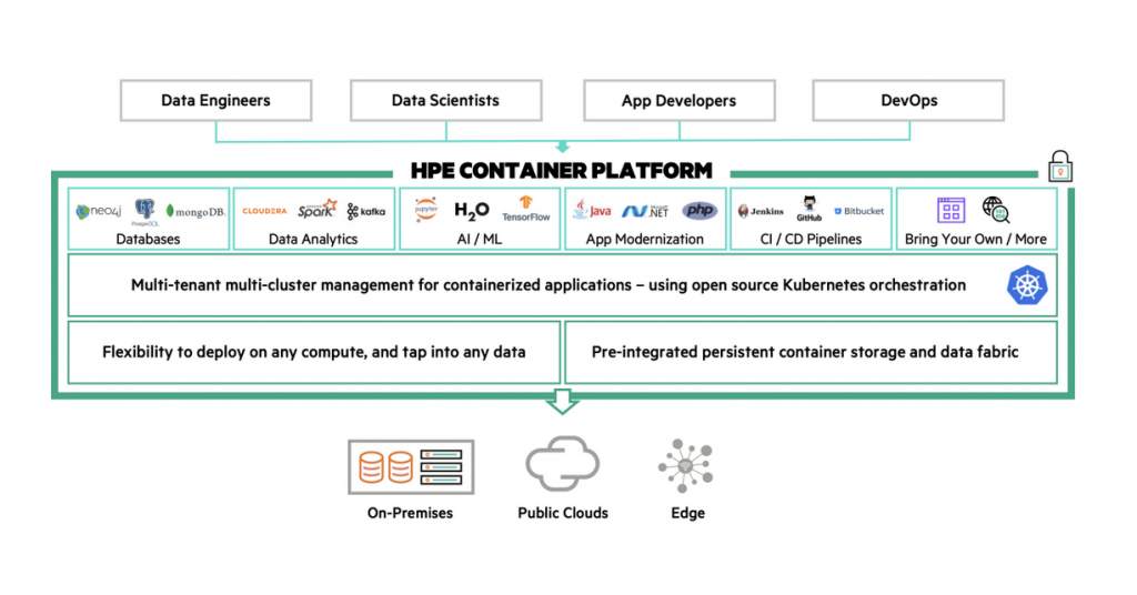 HPE is betting big on modernized IT architectures built around containers with the launch of its container platform for cloud native and monolithic apps.