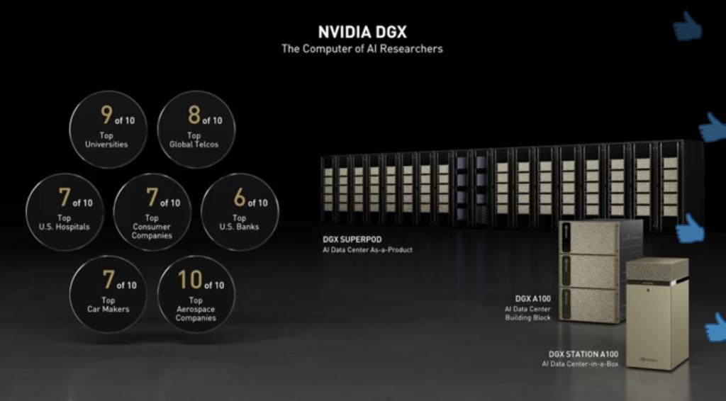 NVIDIA GTC 21 Brings Key Innovation to Enterprise AI
