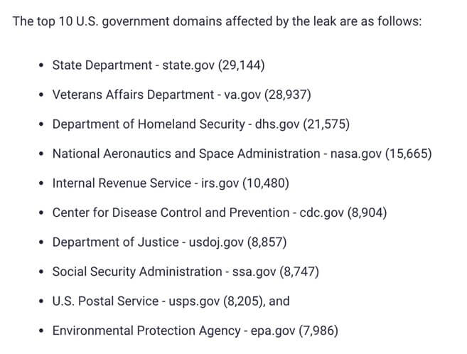 In Hacking News. 3.2 Billion Leaked Passwords Contain 1.5 Million Records and Ties to Government Emails