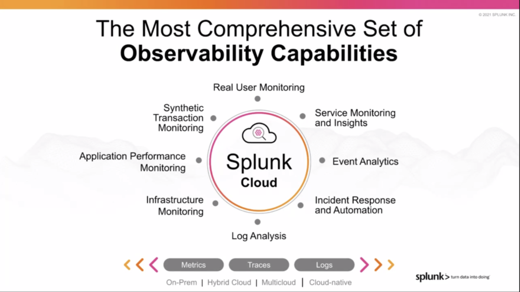 Splunk Observability Cloud Paves Its Future in IT and DevOps