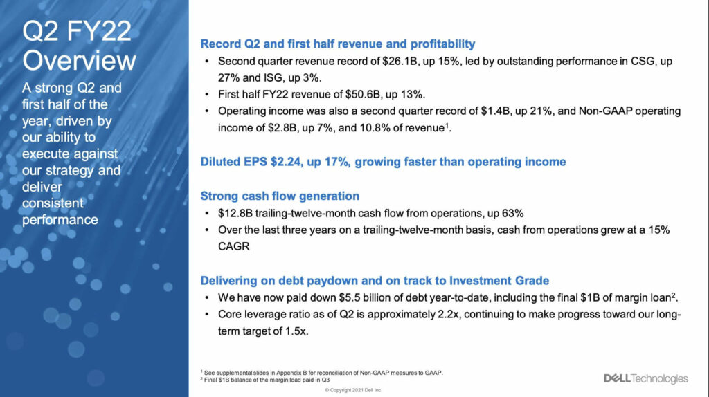 Q2 FY22 Dell Overview